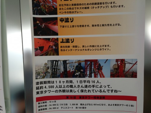 東京タワーの再塗装