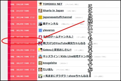 you tuberランキング